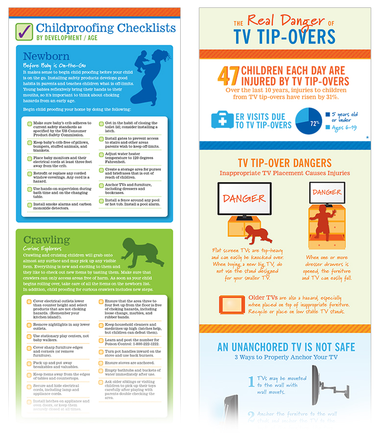 IAFCS-Childproofing-Experts-infographics