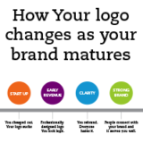 Logo-and-business-maturity