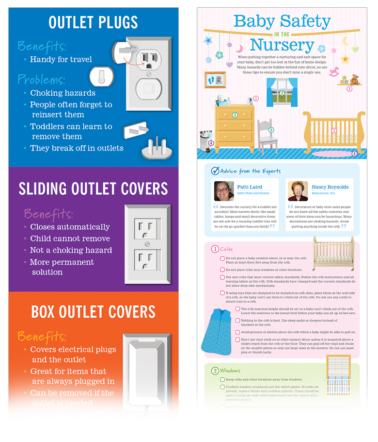 IAFCS-Childproofing-Experts-infographics-3