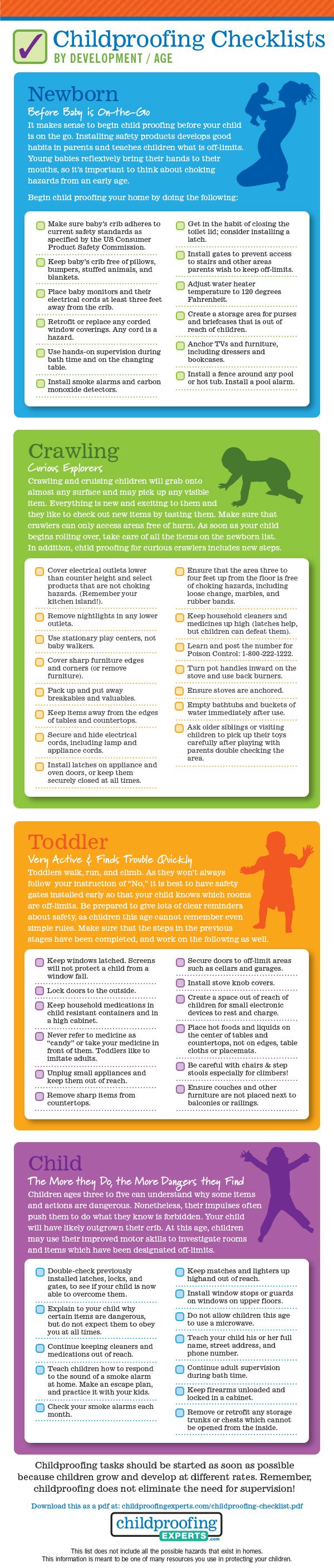 childproofing-checklist