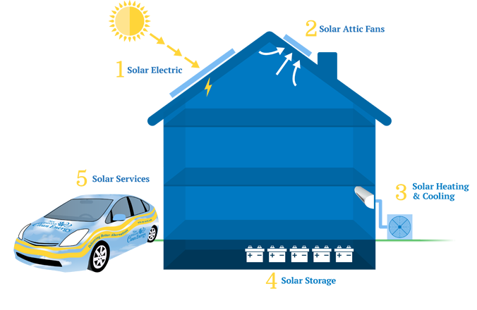 residential-services-graphic-with-prius-4