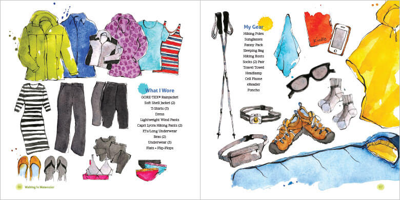WalkingInWatercolor-gear